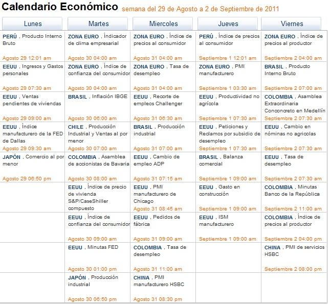 Calendario economico forex factory